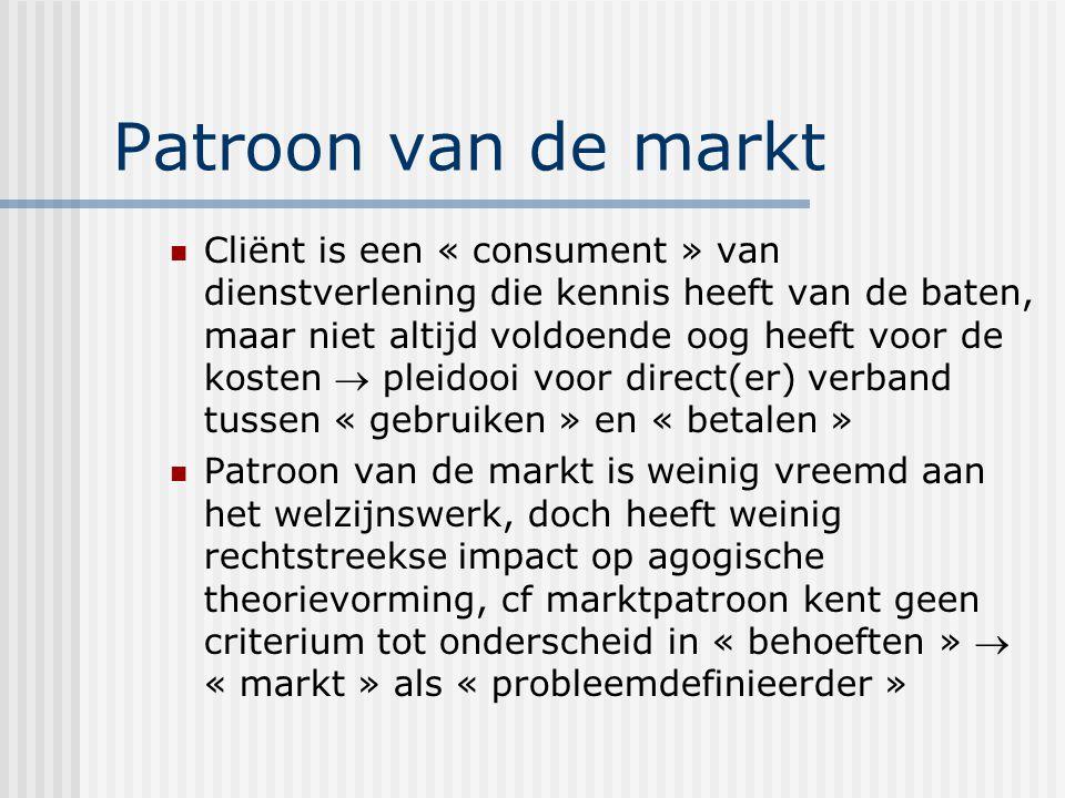 Patroon van de markt