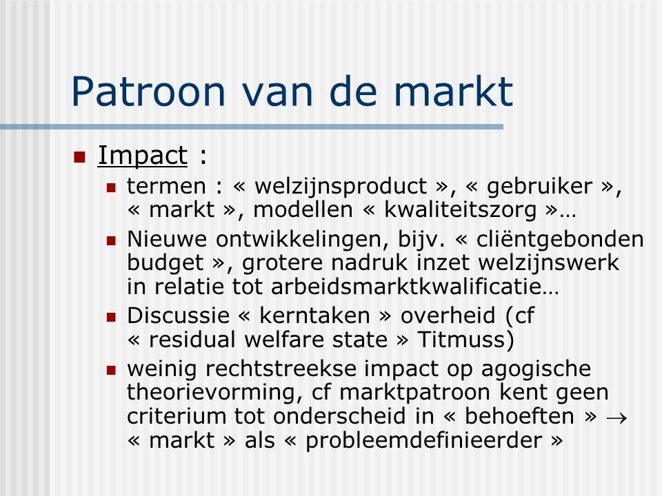 Patroon van de markt Impact :