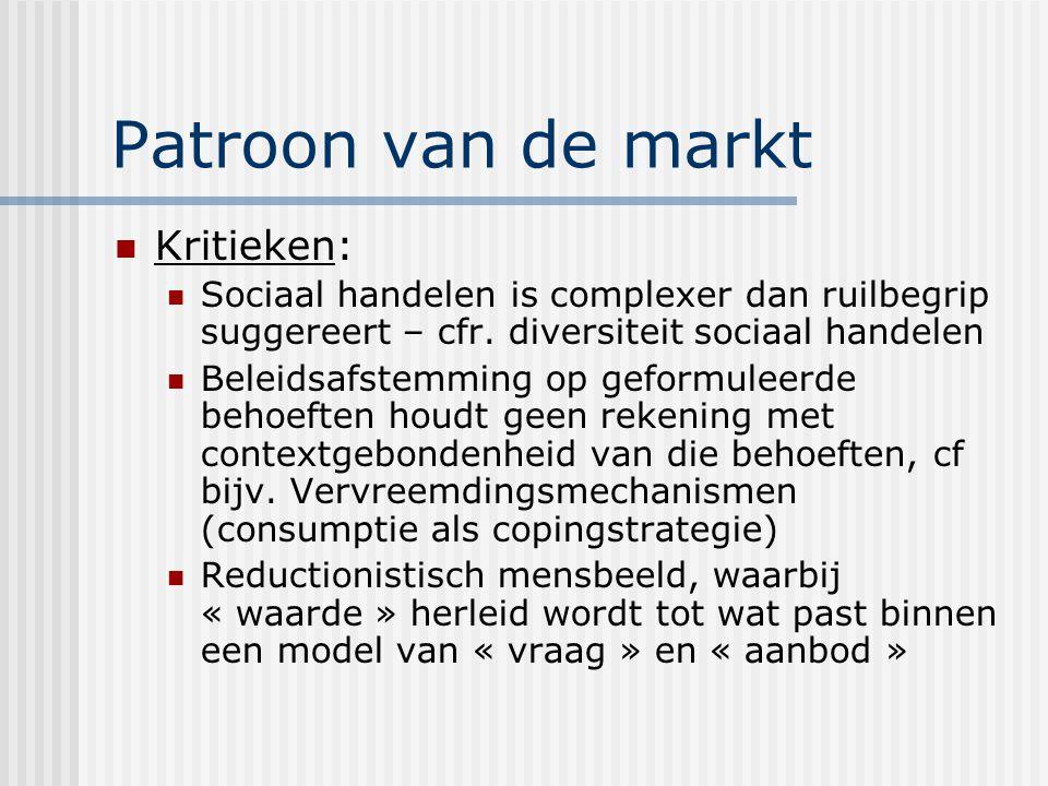 Patroon van de markt Kritieken: