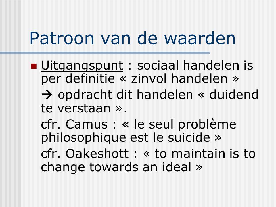 Patroon van de waarden Uitgangspunt : sociaal handelen is per definitie « zinvol handelen »  opdracht dit handelen « duidend te verstaan ».