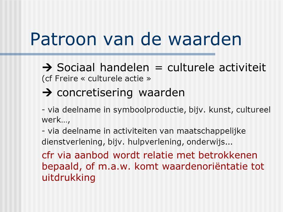 Patroon van de waarden  Sociaal handelen = culturele activiteit (cf Freire « culturele actie »  concretisering waarden.