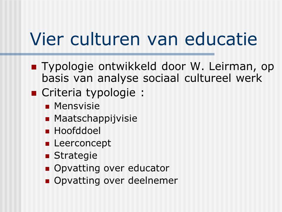 Vier culturen van educatie