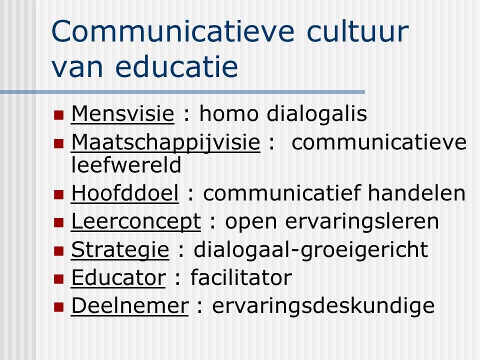 Communicatieve cultuur van educatie
