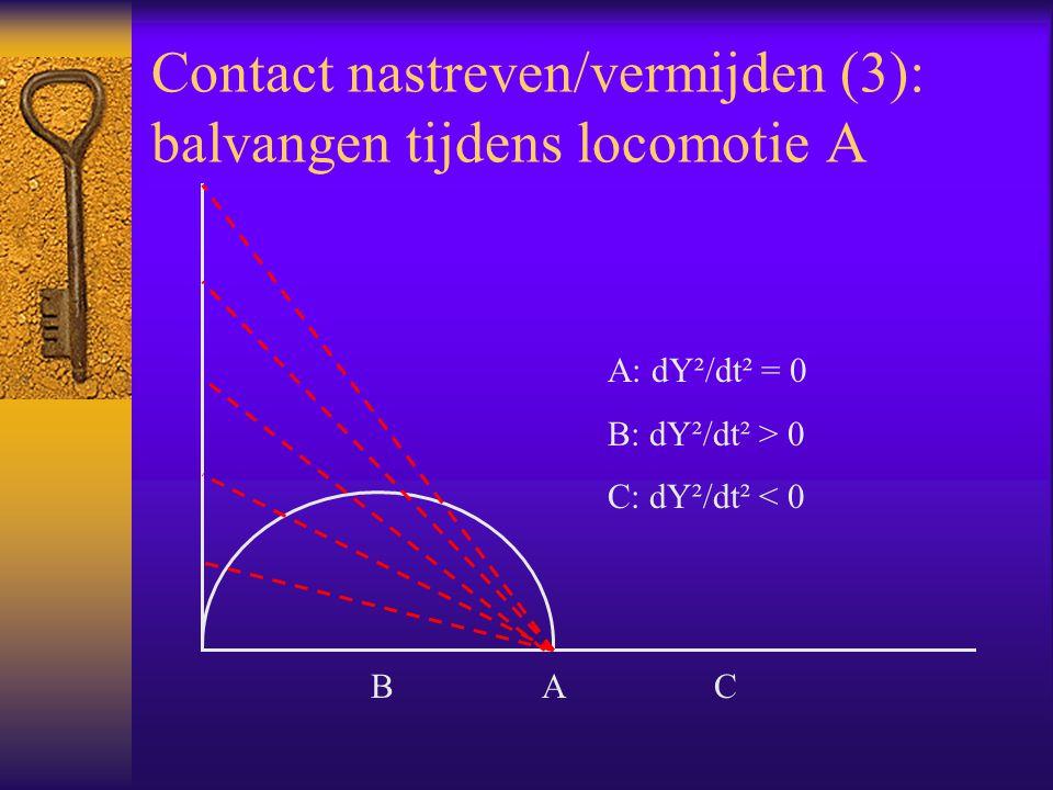 Contact nastreven/vermijden (3): balvangen tijdens locomotie A