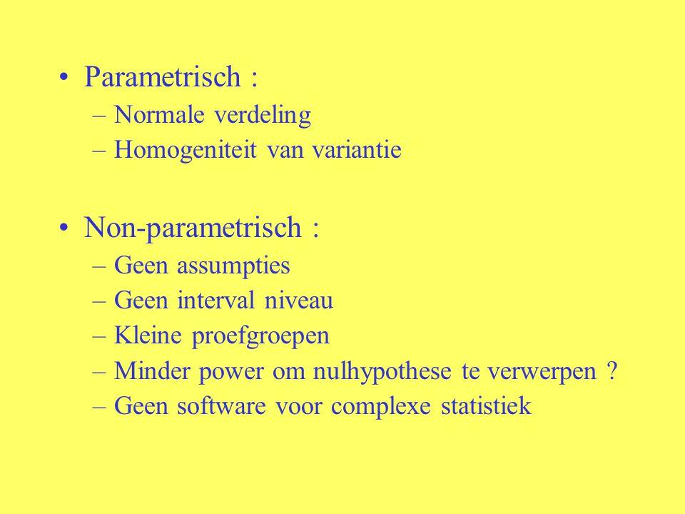 Parametrisch : Non-parametrisch : Normale verdeling