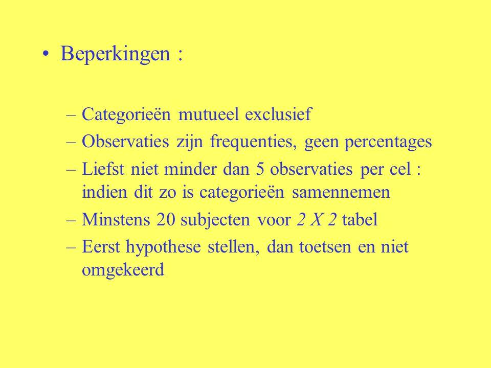 Beperkingen : Categorieën mutueel exclusief