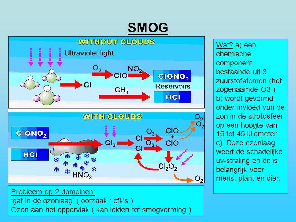 SMOG Wat a) een chemische component bestaande uit 3 zuurstofatomen (het zogenaamde O3 )