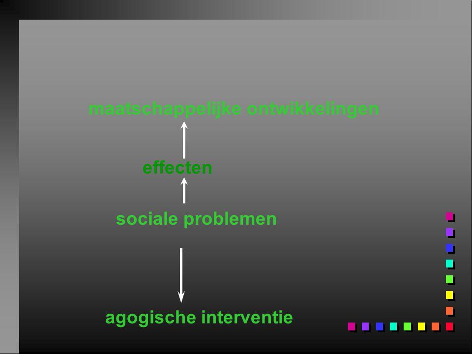maatschappelijke ontwikkelingen