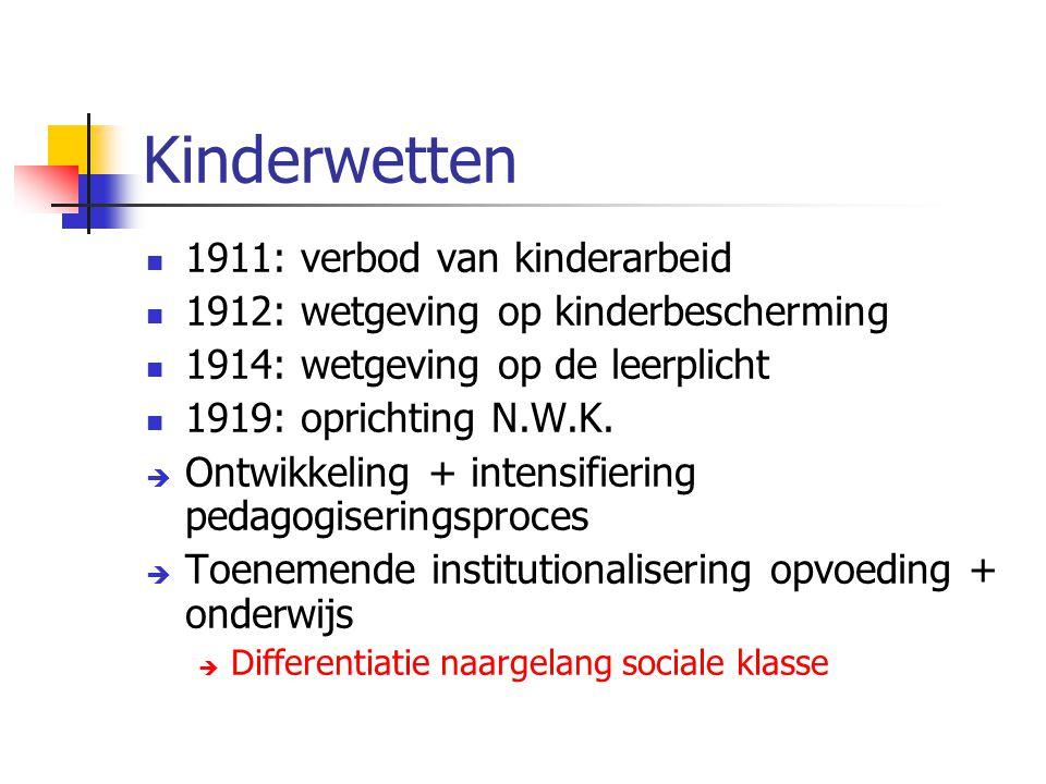 Kinderwetten 1911: verbod van kinderarbeid