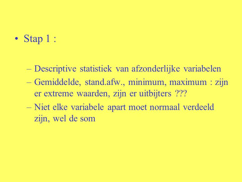 Stap 1 : Descriptive statistiek van afzonderlijke variabelen