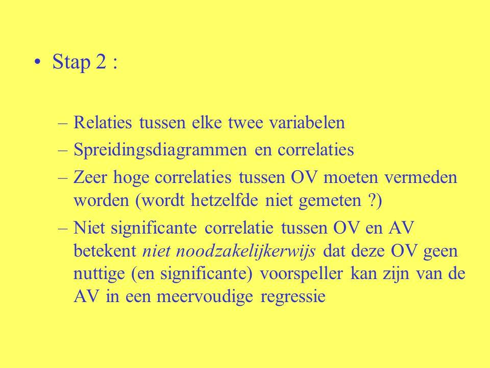 Stap 2 : Relaties tussen elke twee variabelen