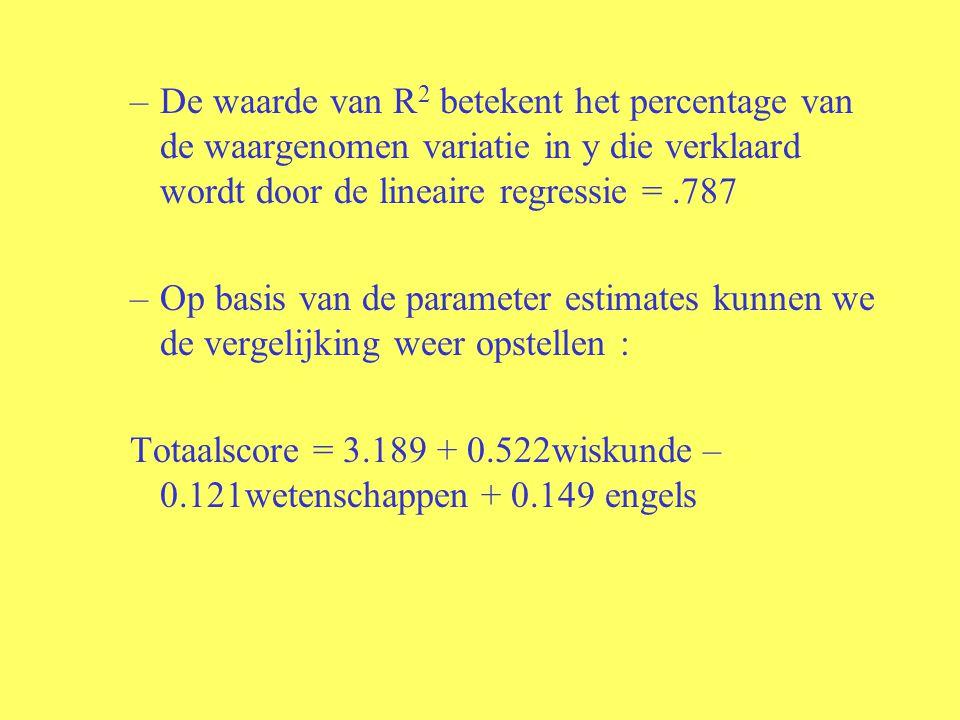 De waarde van R2 betekent het percentage van de waargenomen variatie in y die verklaard wordt door de lineaire regressie = .787