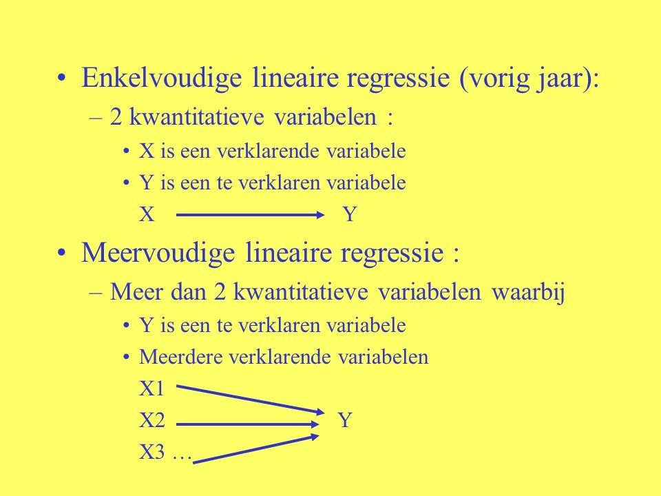 Enkelvoudige lineaire regressie (vorig jaar):