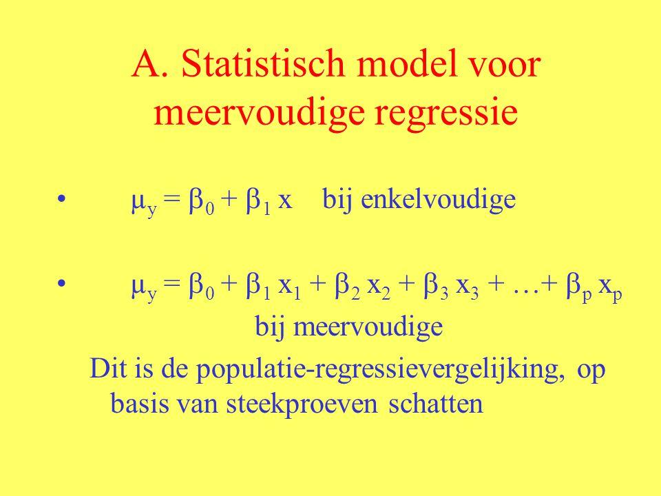 A. Statistisch model voor meervoudige regressie