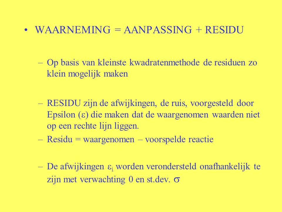 WAARNEMING = AANPASSING + RESIDU