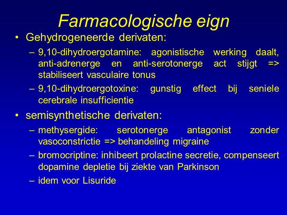 Farmacologische eign Gehydrogeneerde derivaten: