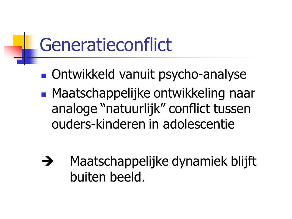 Generatieconflict Ontwikkeld vanuit psycho-analyse
