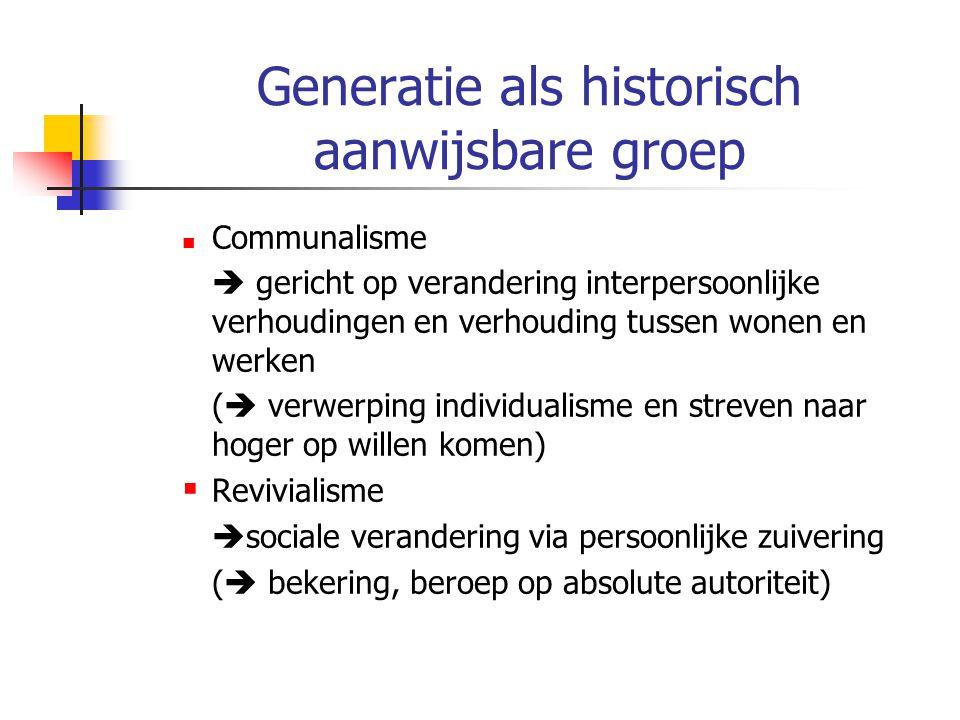 Generatie als historisch aanwijsbare groep