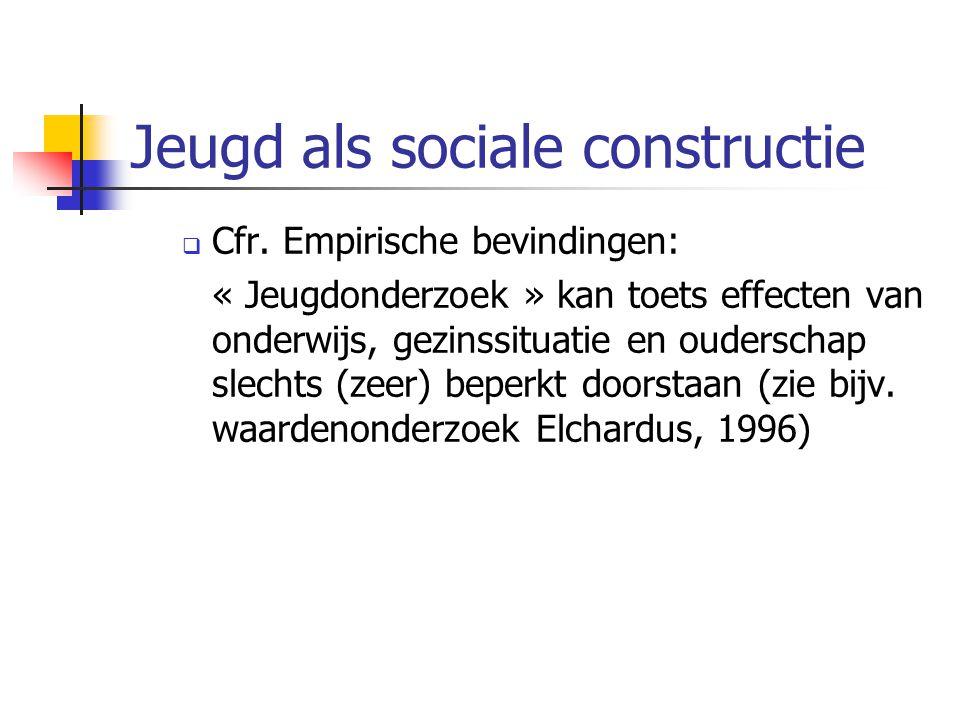 Jeugd als sociale constructie