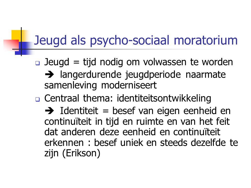 Jeugd als psycho-sociaal moratorium