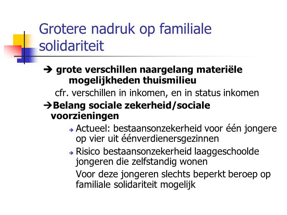 Grotere nadruk op familiale solidariteit