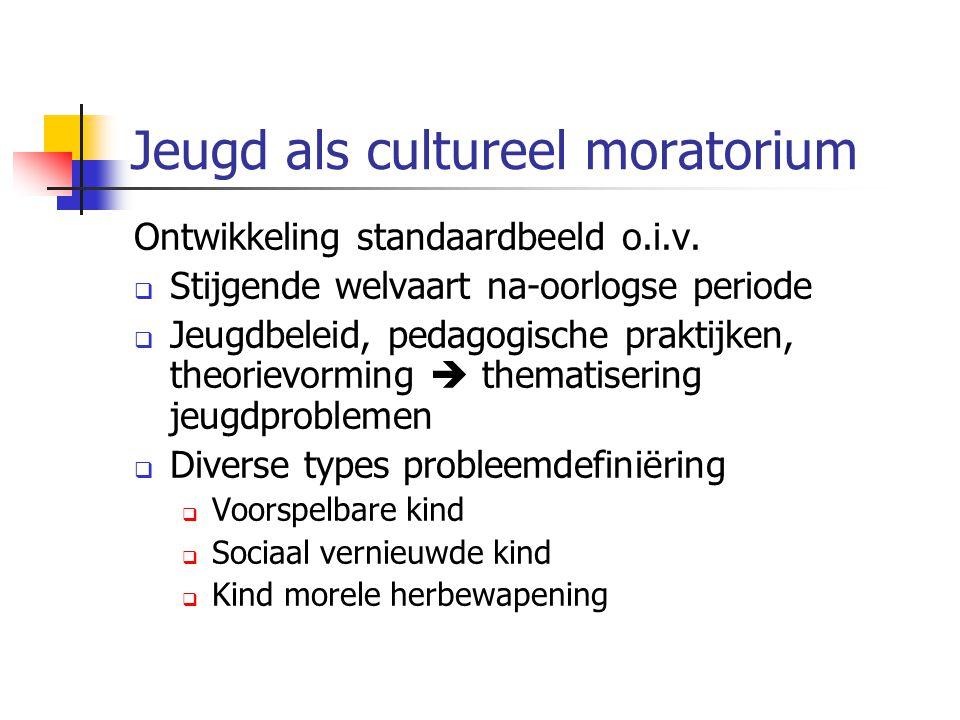 Jeugd als cultureel moratorium