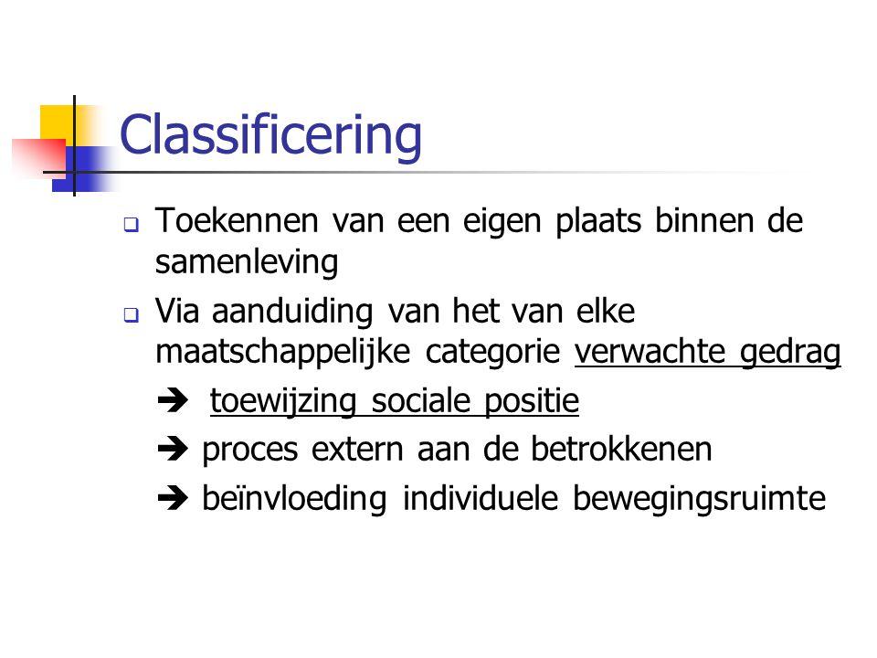 Classificering Toekennen van een eigen plaats binnen de samenleving