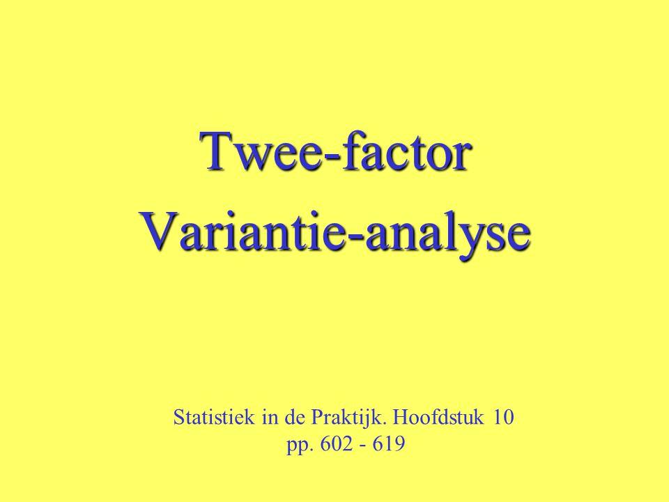 Twee-factor Variantie-analyse