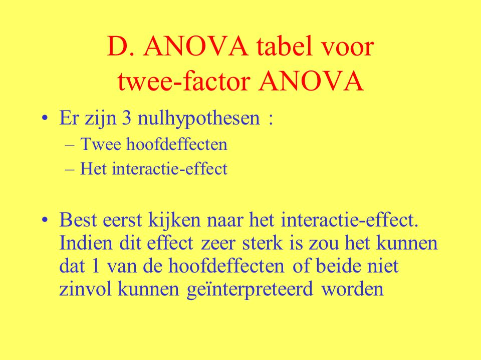 D. ANOVA tabel voor twee-factor ANOVA