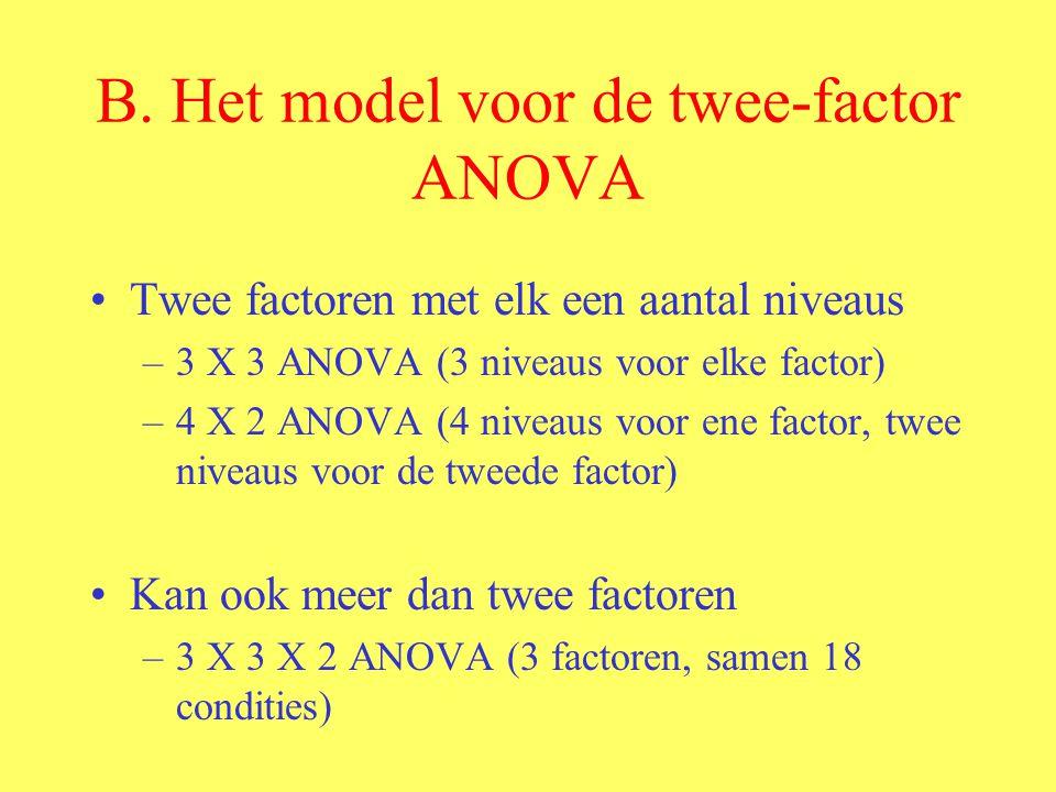 B. Het model voor de twee-factor ANOVA