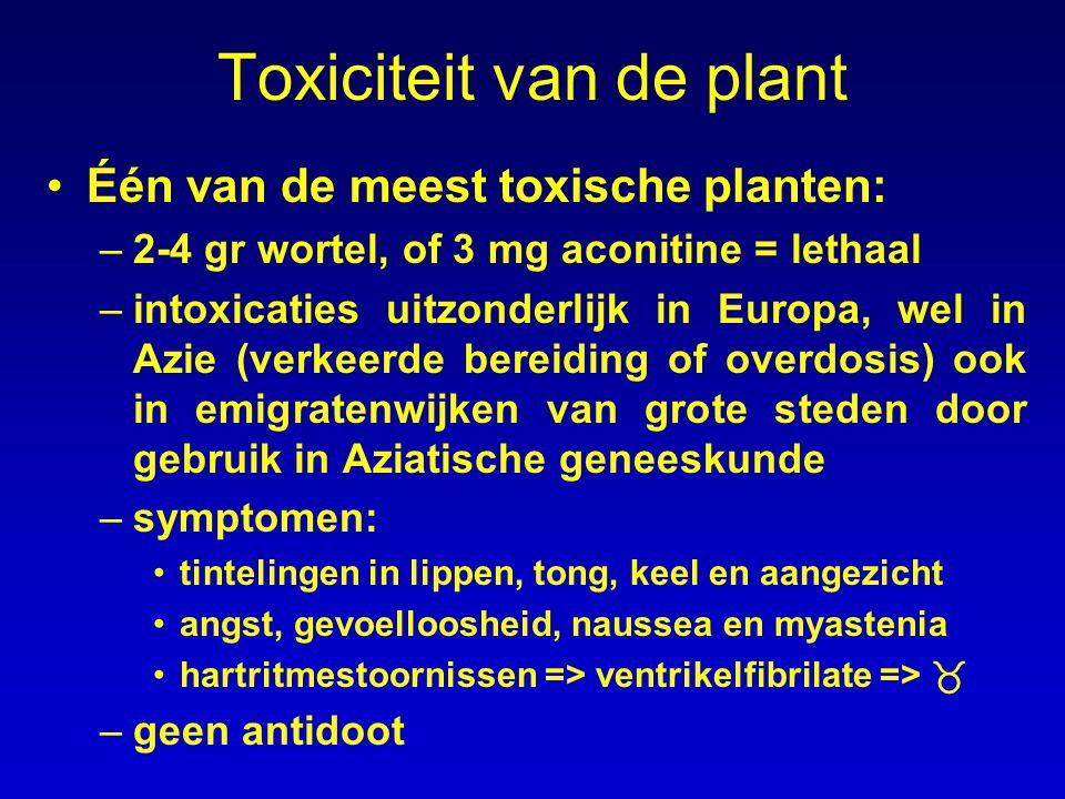 Toxiciteit van de plant