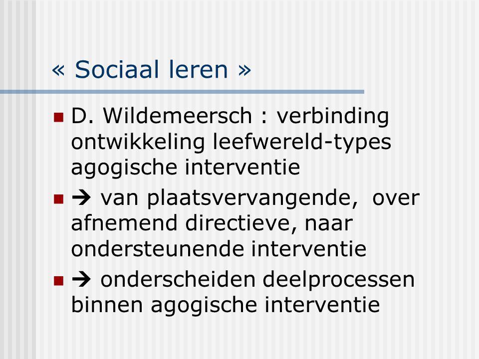 « Sociaal leren » D. Wildemeersch : verbinding ontwikkeling leefwereld-types agogische interventie.