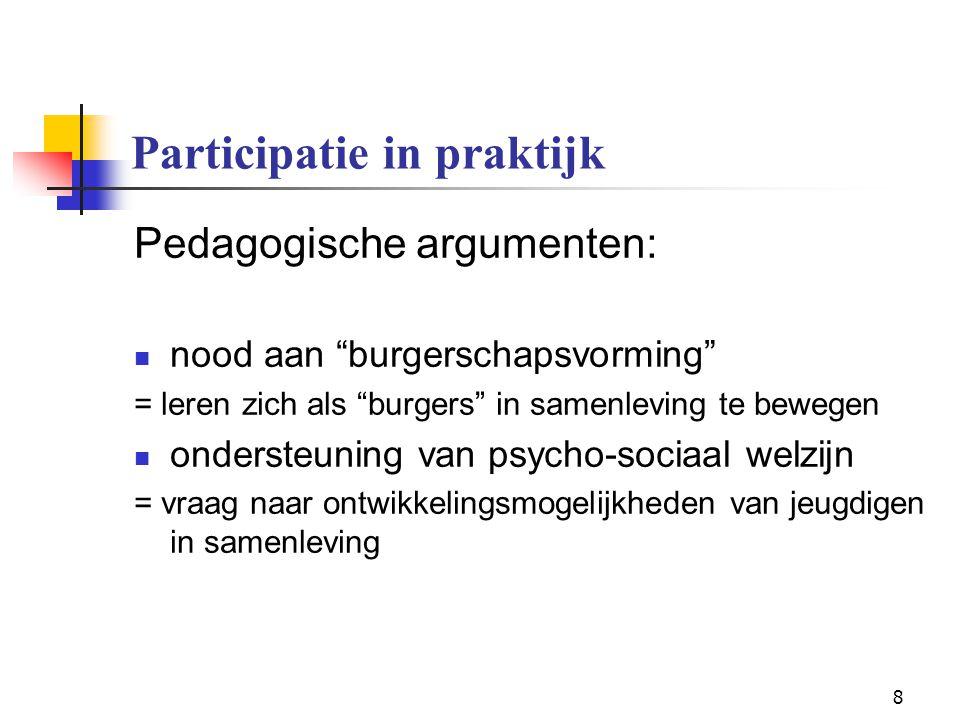 Participatie in praktijk