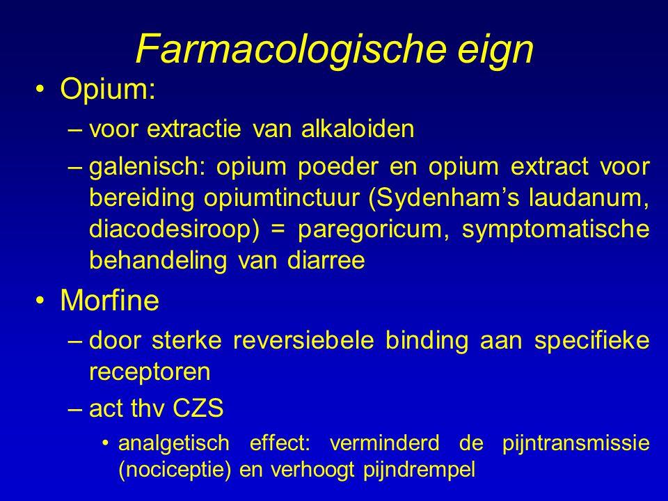 Farmacologische eign Opium: Morfine voor extractie van alkaloiden