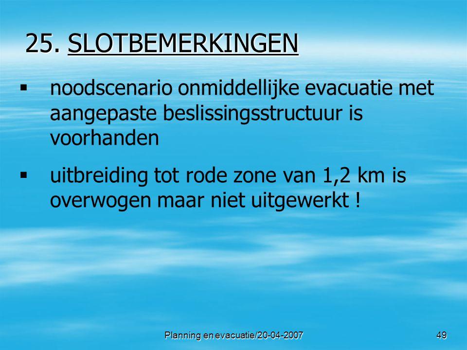 Planning en evacuatie/20-04-2007