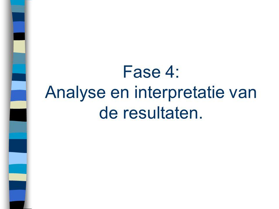 Fase 4: Analyse en interpretatie van de resultaten.