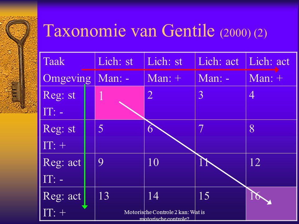 Taxonomie van Gentile (2000) (2)