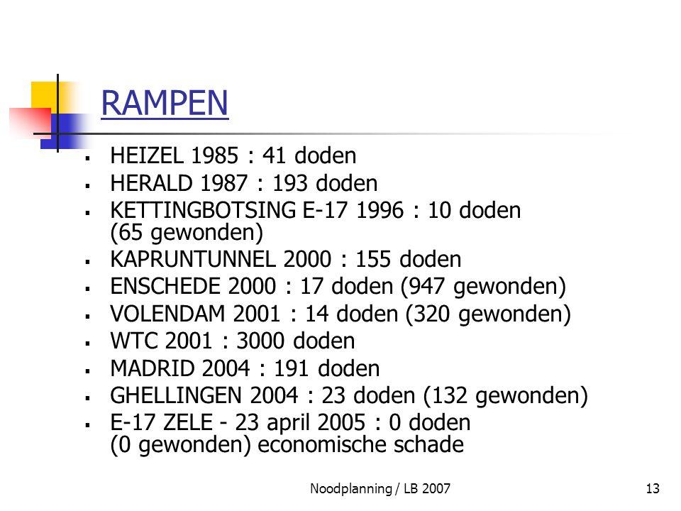 RAMPEN HEIZEL 1985 : 41 doden HERALD 1987 : 193 doden