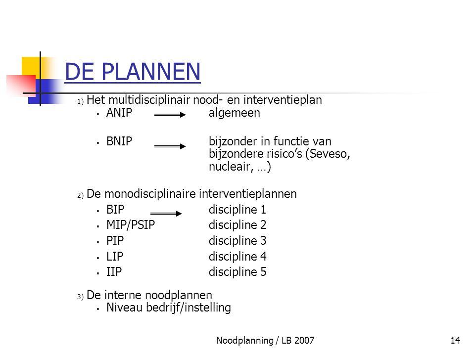 DE PLANNEN Het multidisciplinair nood- en interventieplan