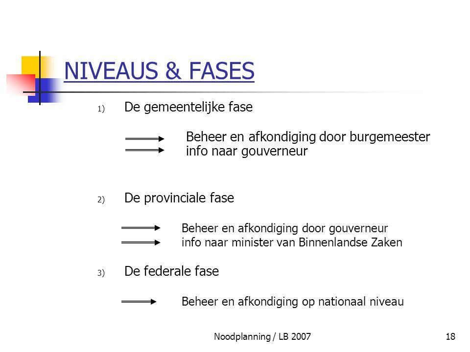 NIVEAUS & FASES De gemeentelijke fase