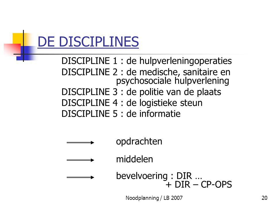 DE DISCIPLINES DISCIPLINE 1 : de hulpverleningoperaties