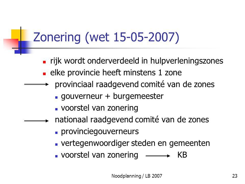 Zonering (wet 15-05-2007) rijk wordt onderverdeeld in hulpverleningszones. elke provincie heeft minstens 1 zone.