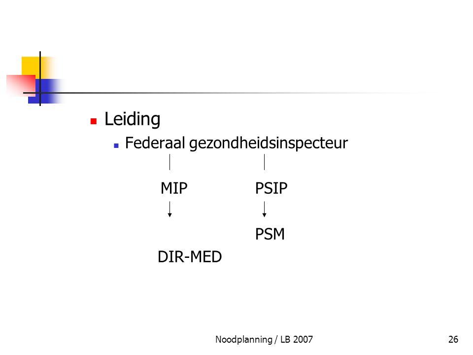 Leiding Federaal gezondheidsinspecteur MIP PSIP PSM DIR-MED