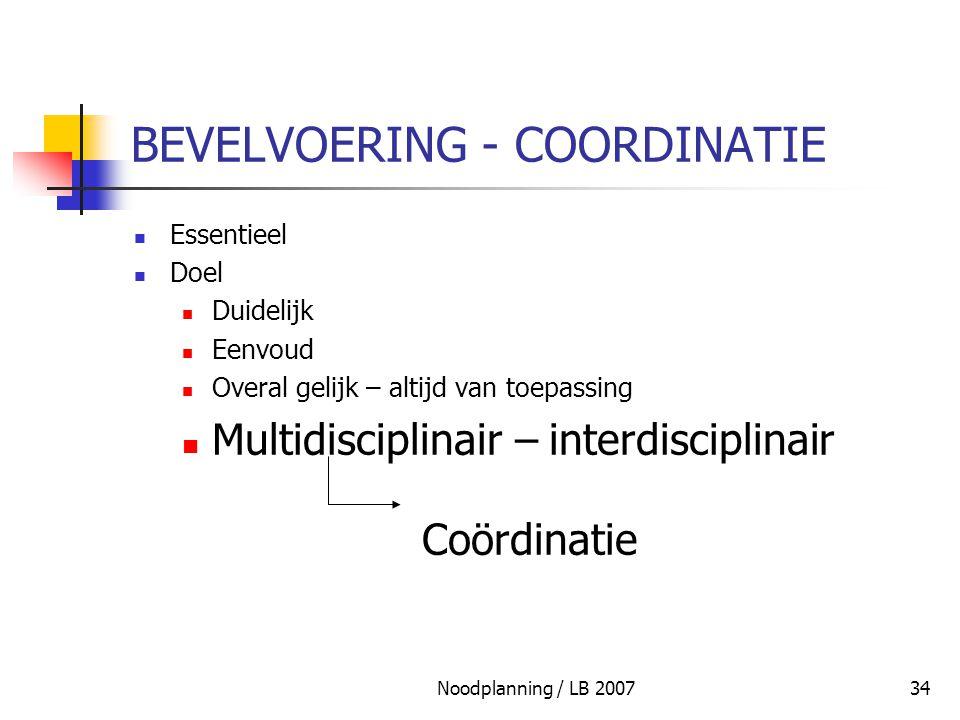 BEVELVOERING - COORDINATIE