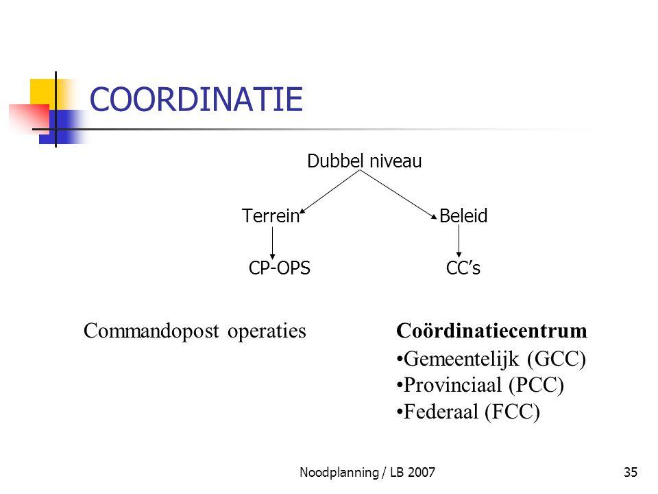 COORDINATIE Commandopost operaties Coördinatiecentrum