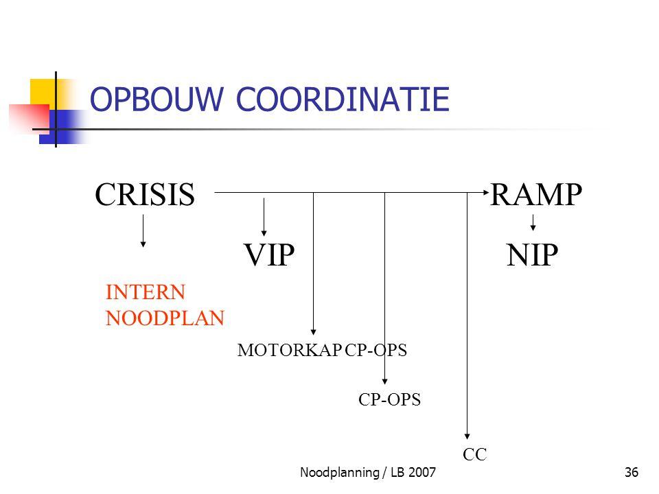 OPBOUW COORDINATIE CRISIS RAMP VIP NIP INTERN NOODPLAN MOTORKAP CP-OPS