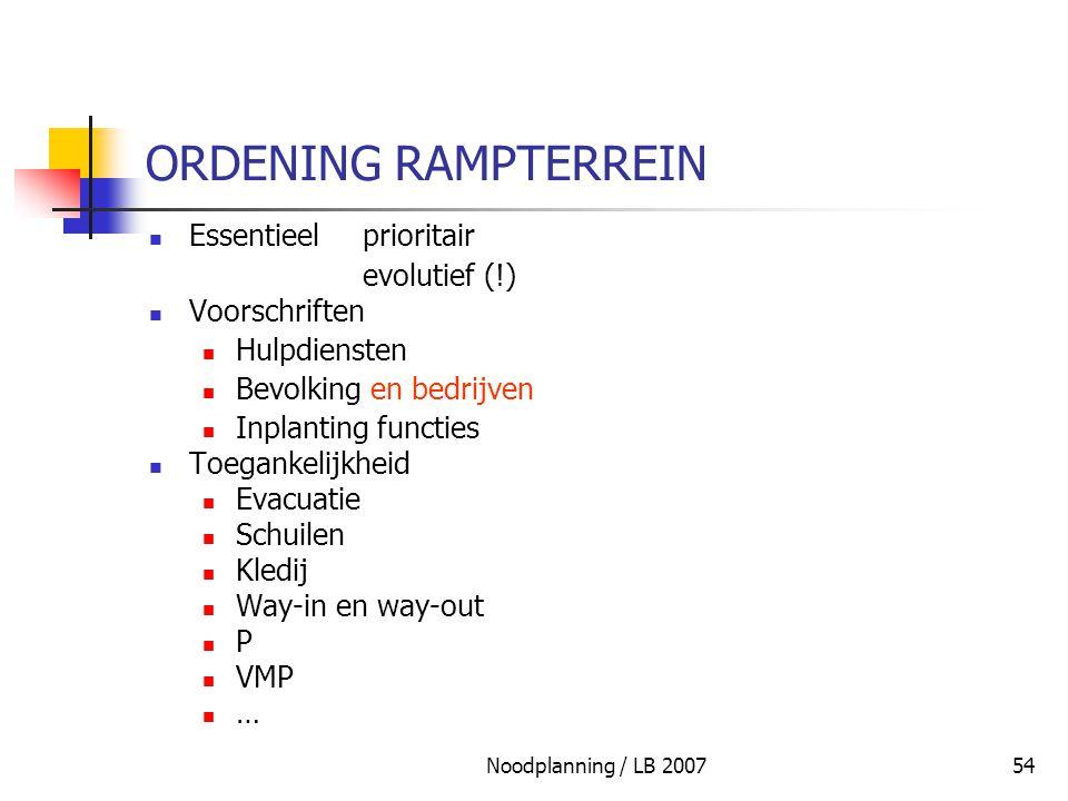 ORDENING RAMPTERREIN Essentieel prioritair evolutief (!) Voorschriften