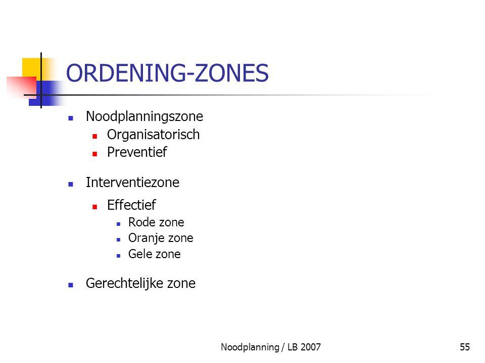 ORDENING-ZONES Noodplanningszone Organisatorisch Preventief