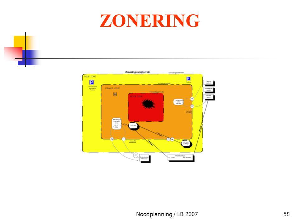 ZONERING Noodplanning / LB 2007
