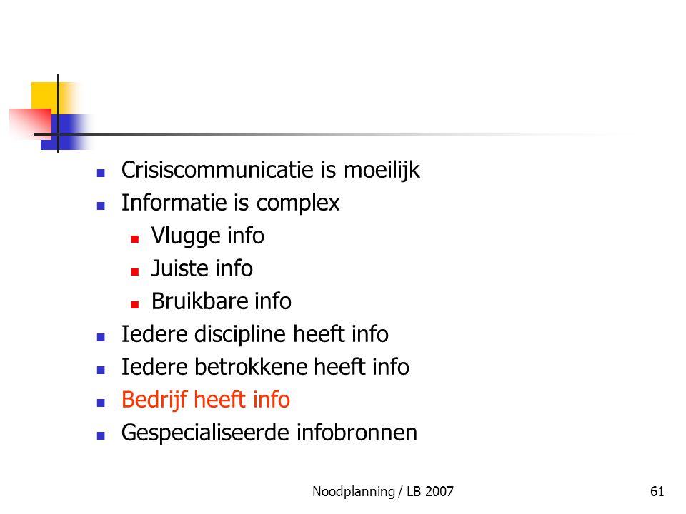 Crisiscommunicatie is moeilijk Informatie is complex Vlugge info